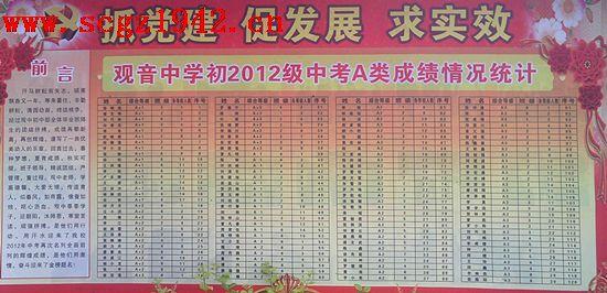 大竹县观音中学2012年中考红榜